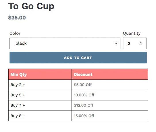 quantity breaks volume discount shopify store